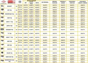 FİYAT LİSTESİ 2017 FİYATİ İÇİN % 20 İLAVE EDİNİZ